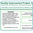 Quality Improvement Project: HTN Standardized Nurse Visit