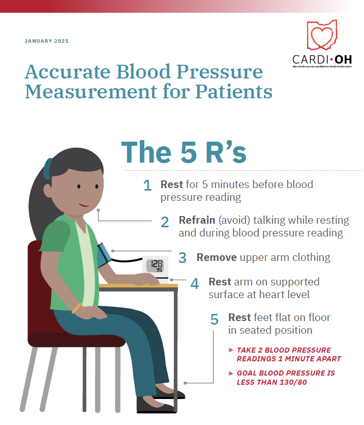 Cardi-OH For Providers: 5Rs of Blood Pressure Measurement